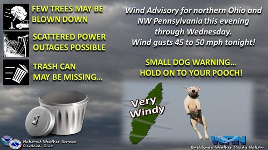 "NWS in Cleveland issues a ""Small Dog Warning."""