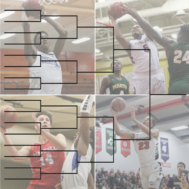 Let's imagine every high school boys basketball team played in one division. Here's what the 68-team March Madness bracket would look like