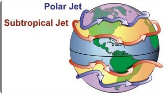 Subtropical jet