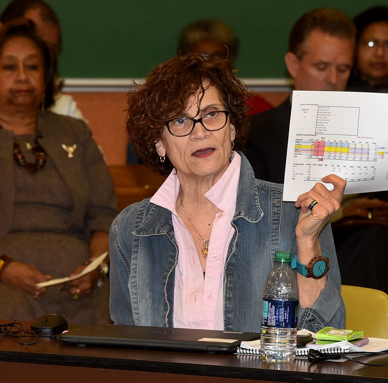 School board contends with budget concerns, test scores