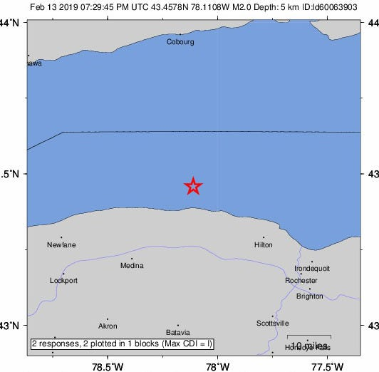2.0 magnitude earthquake detected under Lake Ontario north of Brockport