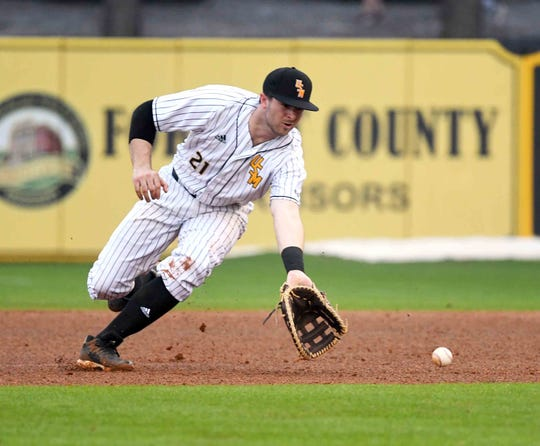 Southern Miss outfielder Hunter Slater prepares to catche the ball in the season opener against Purdue on Friday, February 15, 2019.