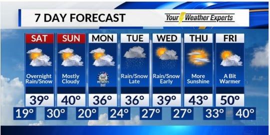 KOLR-10 forecast for Saturday, Feb. 16, 2019