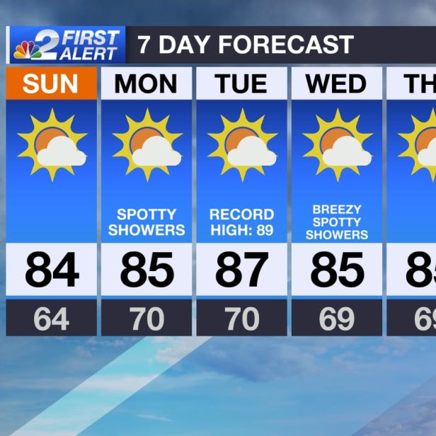 Southwest Florida weather forecast: Warmer conditions expected this week