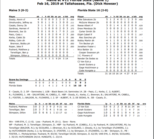 Box score from game 1 of FSU's doubleheader against Maine on Feb. 16.