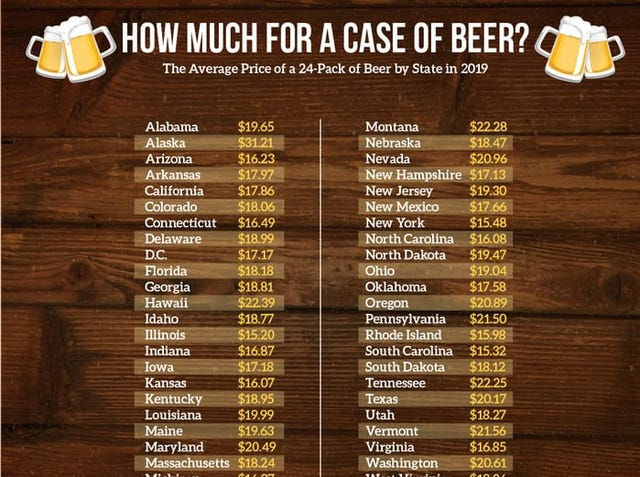 Report: Iowa has some of the cheapest beer in the country
