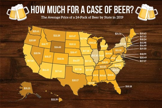 The average price of a 24-pack of beer by state in 2019.