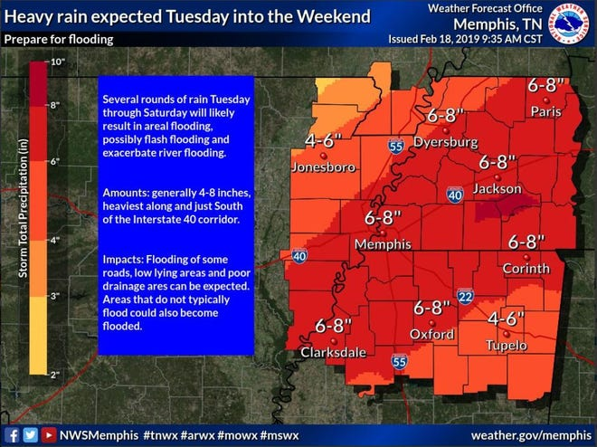 Most areas of West Tennessee can expect to see between six to eight inches of rain in the coming week, according to the National Weather Service. Flooding and flash flooding is likely.