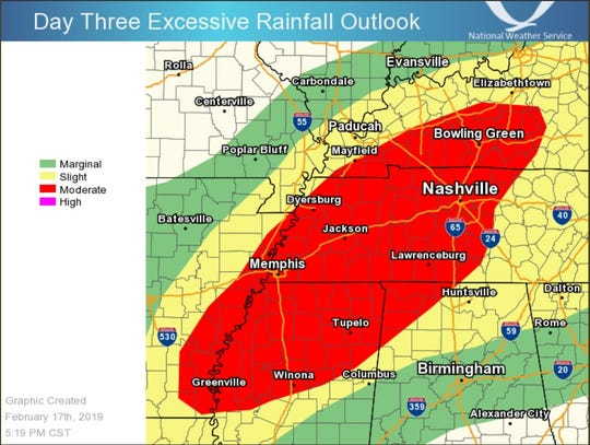 The National Weather Service predicts moderate rainfall for the majority of West Tennessee from Tuesday through Sunday.