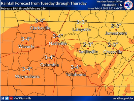 Tuesday through Thursday rain forecast