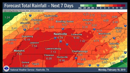 Rainfall forecast provided by the National Weather Service in Nashville.