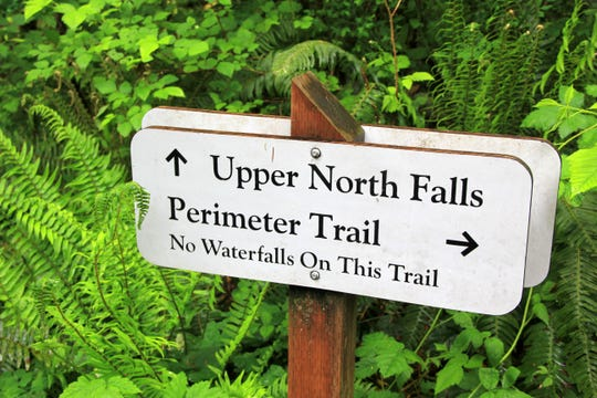 Sign pointing to the Perimeter Trail.