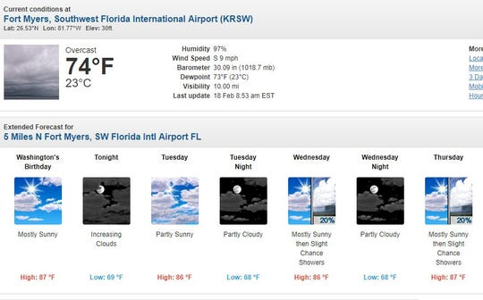 Record-like heat is expected to envelop Southwest Florida for the next week.