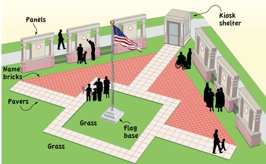 A rendering of the Veterans Memorial coming to the corner of Southway and Catalpa Street in Greendale