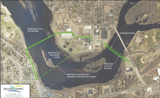 The proposed Sturgeon Eddy siphon project.