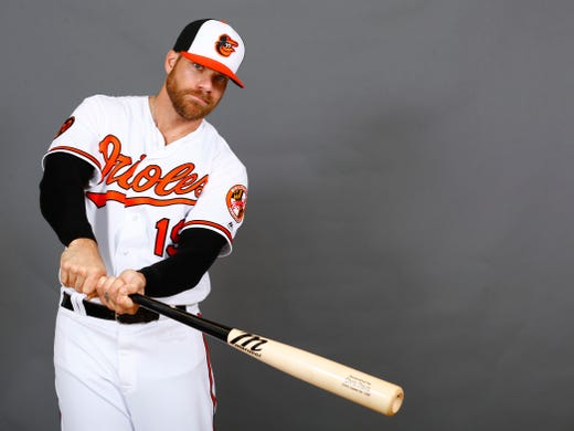 Chris Davis, Orioles