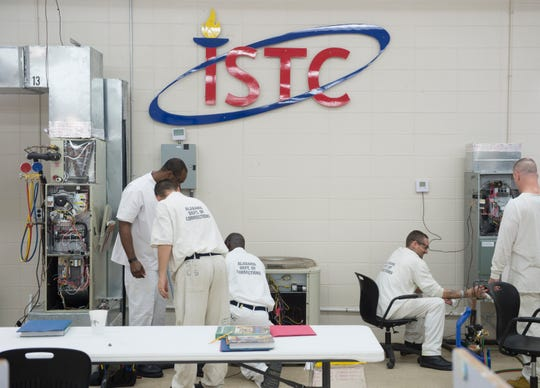 HVAC student-inmates work on projects at the Ingram State Technical College Draper instructional service center in Elmore, Ala., on Thursday, Feb. 21, 2019.