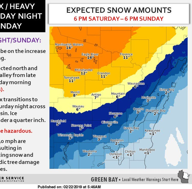 Wisconsin weather: Snow, ice, sleet and heavy winds forecast for this weekend