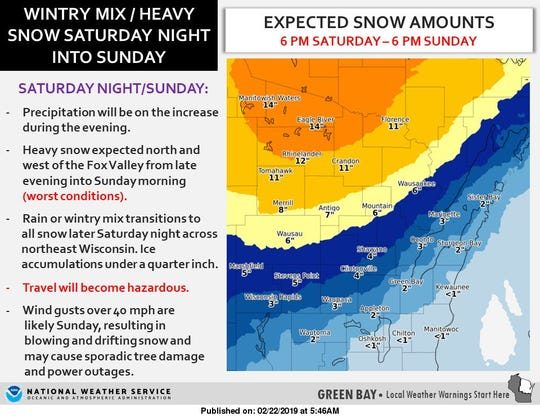 Snow will be heavier the farther north and west you travel.
