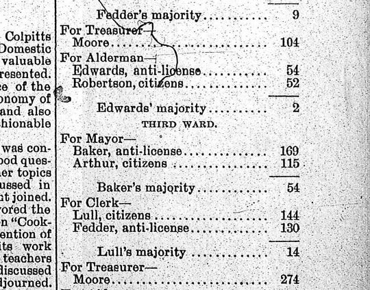 The city election results of 1895 show Alice Edwards winning her seat on city council by two votes.