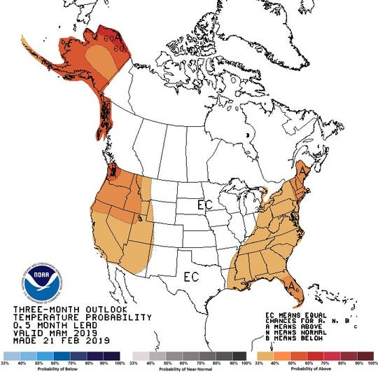 The eastern and western US, along with Alaska, should see warmer-than-average temperatures from March through May.
