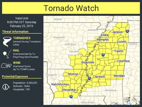 Much of West Tennessee is under tornado watch until 8 p.m., according to NWS Memphis.