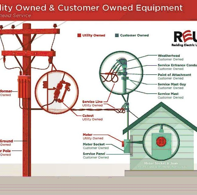 Your REU questions answered: Five things to know about power in Redding after the storm