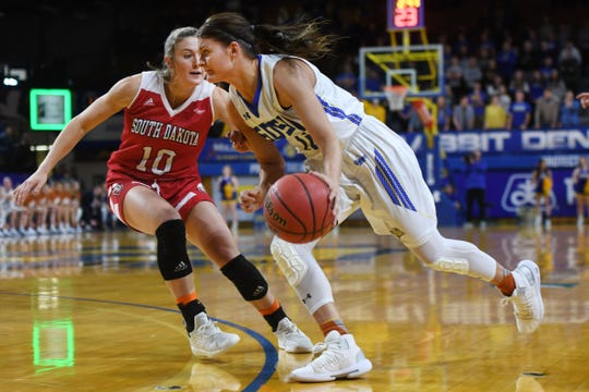 SDSU's Macy Miller goes against USD's Allison Arens during the game Sunday, Feb. 24, at Frost Arena in Brookings.