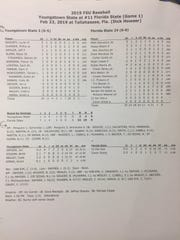 The box score from FSU's 24-2 win in the first game of Saturday's doubleheader against Youngstown State.