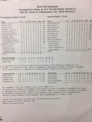 The box score from FSU's 7-4 win over Youngstown State in the second half of Saturday's doubleheader.