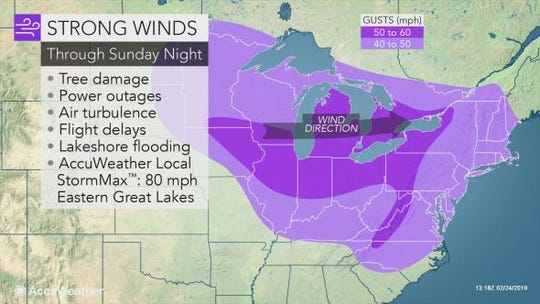 Strong winds are expected Sunday night into Monday morning.