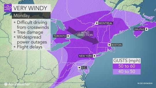 Strong winds are expected to whip through the Lower Hudson Valley on Monday.