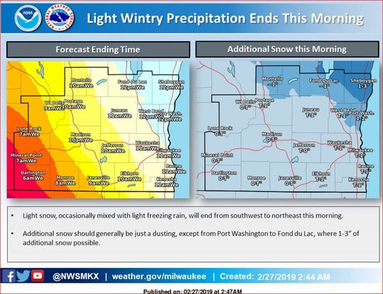 Light snow mixed with freezing rain was expected to end in the Milwaukee area Wednesday morning.