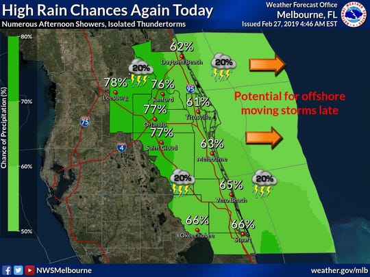 Storms forecast for later in the day Feb. 27, 2019.