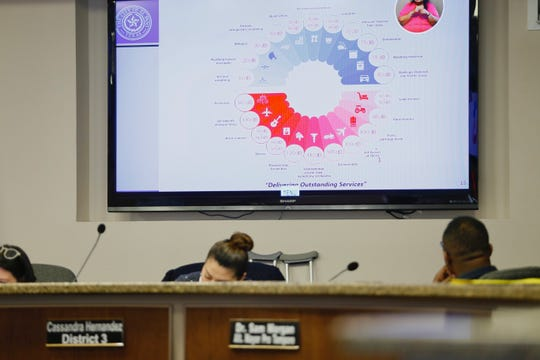 City Rep. Sam Morgan looks at a chart showing activities and how loud in decibels they are during the City Council meeting on Tuesday, Feb. 26, 2019.