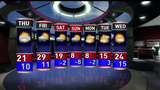 Temperatures continue to be well below normal Friday