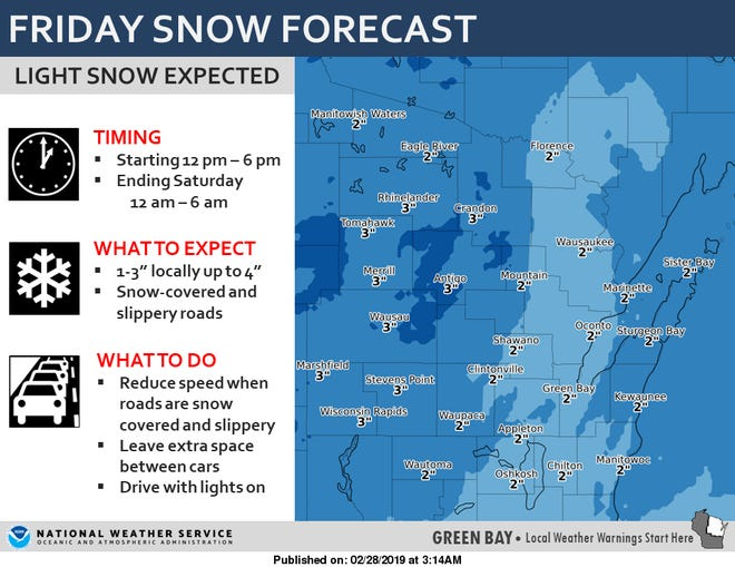 Up to 3 inches of snow could fall in northeast and central Wisconsin Friday afternoon into Saturday morning.