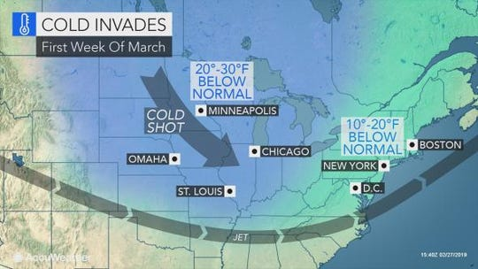 The first week of March is expected to be cold in the Lower Hudson Valley.