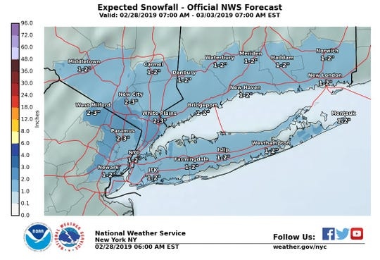 Snow is expected to hit the Lower Hudson Valley over several days.
