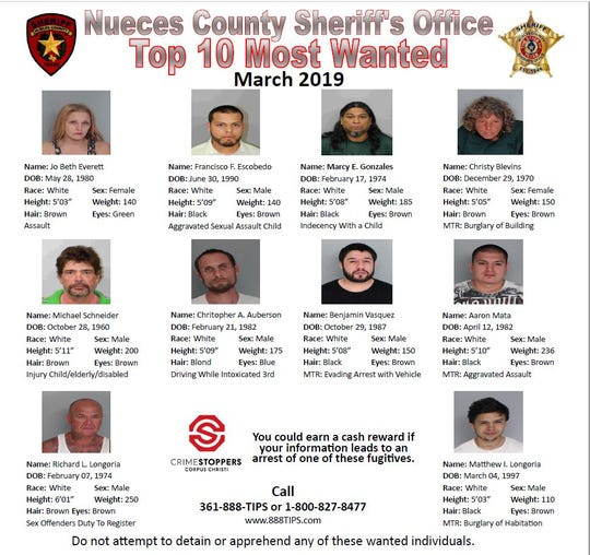 Nueces County Sheriff's Office Top 10 Most Wanted for March 2019. Anyone with information should call Crime Stoppers at 361-888-8477.