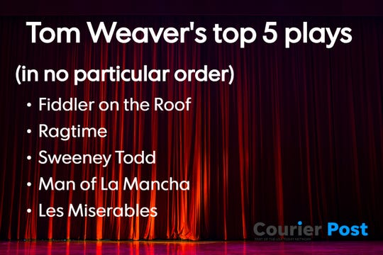 Tom Weaver has been involved with dozens of shows over the years. He has his favorites.