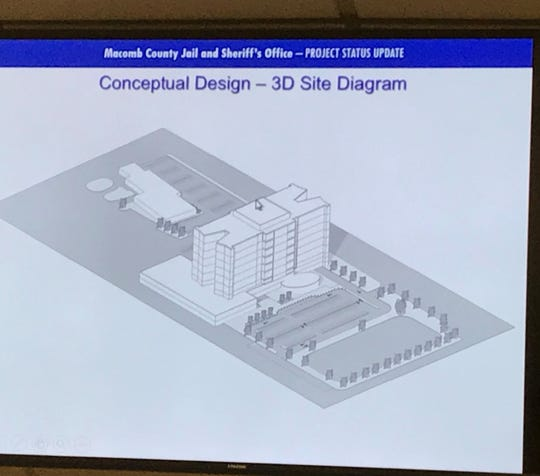 Conceptual design for new Macomb County Jail.