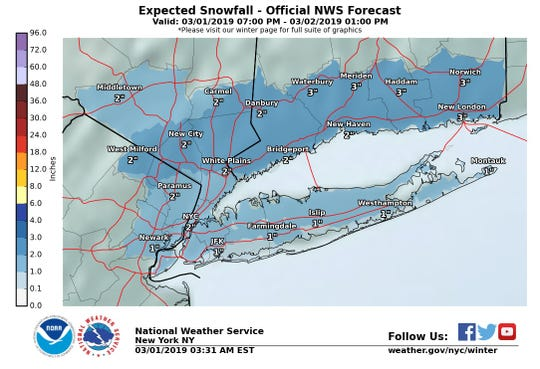 Snow could pile up in the Lower Hudson Valley overnight.