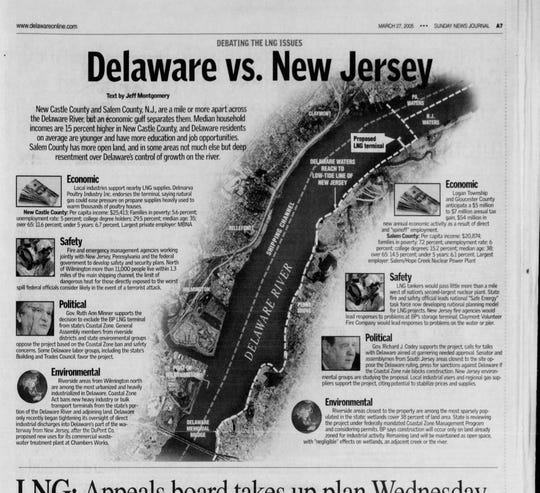 A graphic in The News Journal in March 2005 describes an LNG port dispute that pit Delaware against New Jersey in the U.S. Supreme Court.