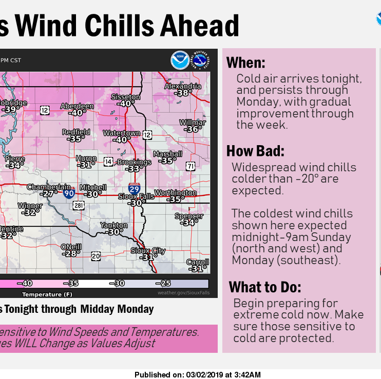 NWS: Dangerous cold arriving in Sioux Falls tonight