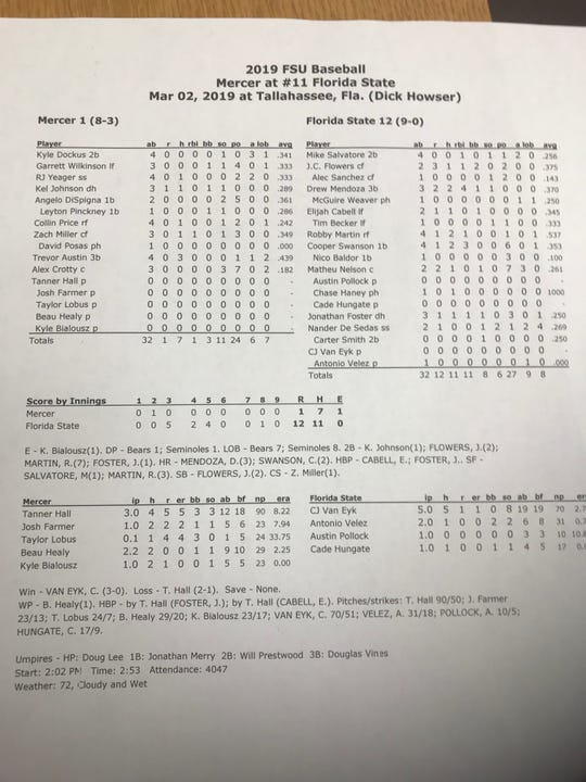 The final box score from FSU's 12-1 win over Mercer on Saturday, March 2nd.