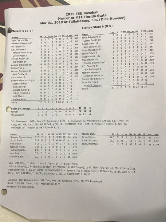 The final box score from FSU's 9-5 win over Mercer on Friday, March 1st.