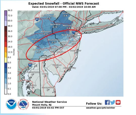 Delaware is expected to narrowly miss snowfall Friday night and this weekend.