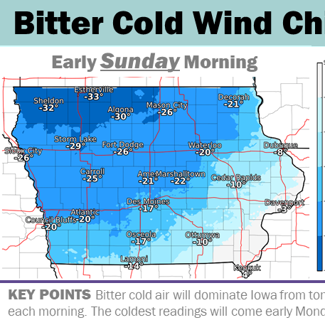 Winter weather: Wind chill as low as 30 below zero across parts of Iowa Sunday, Monday