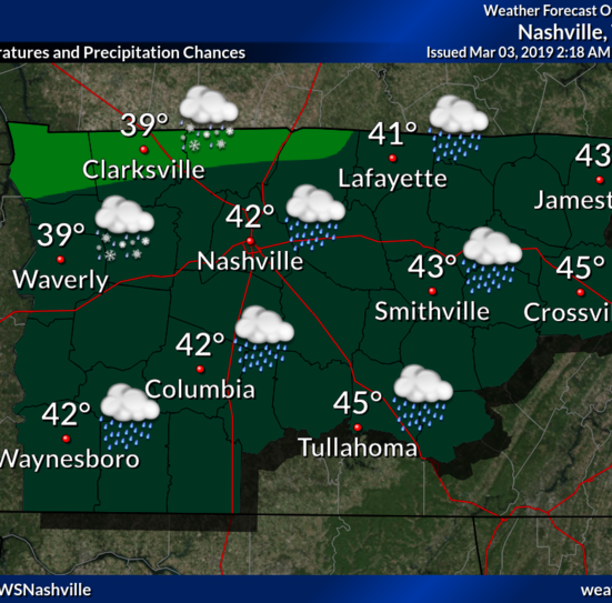 Nashville weather: Falling temperatures, less than an inch of rain expected Sunday